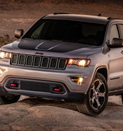 fca looking at giorgio platform for next gen jeep grand cherokee motortrend [ 1360 x 903 Pixel ]