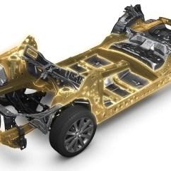 Nissan 2 5 Engine Diagram 07 Dodge Caliber Starter Wiring New Subaru Global Platform Will Accommodate Electrification - Motor Trend