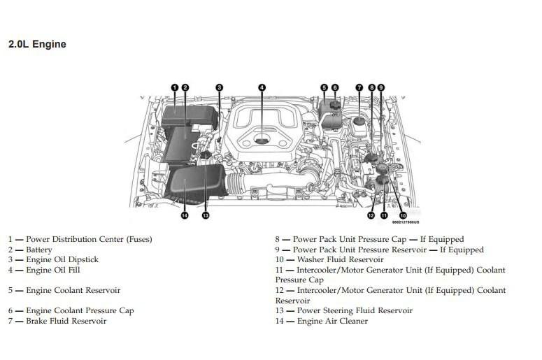 medium resolution of 1 12 2018 jeep wrangler unlimited render 2