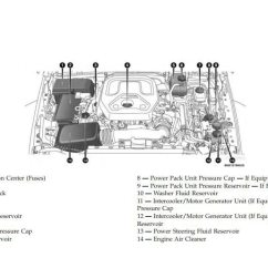 Jeep Jl Wiring Diagram Ford F 150 Fuse Panel 2 0l Engine Library
