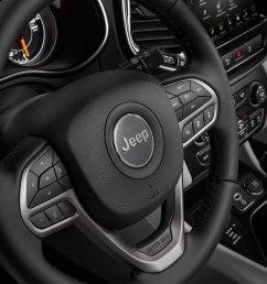 98 jeep cherokee fus under steering wheel [ 1360 x 2048 Pixel ]