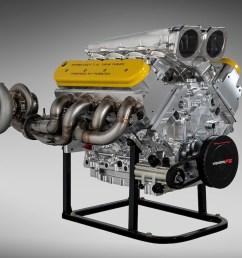 5 8 twin turbo engine [ 1360 x 765 Pixel ]