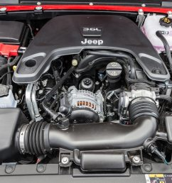 jeep wrangler 2 5 engine [ 1360 x 907 Pixel ]