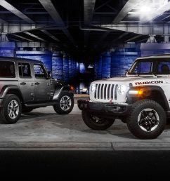 jeep wrangler 2 5 engine [ 1360 x 765 Pixel ]