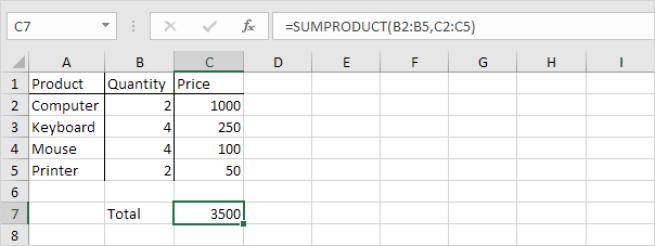 Những hàm bạn cần biết khi quản lý bán hàng bằng Excel - Hàm SUMPRODUCT
