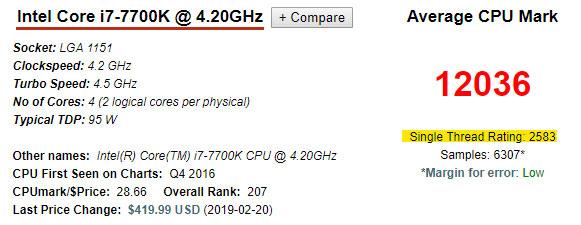 """""""Điểm đánh dấu i7-7700K"""""""