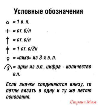 """""""Елочка"""" - новогодний костюм."""