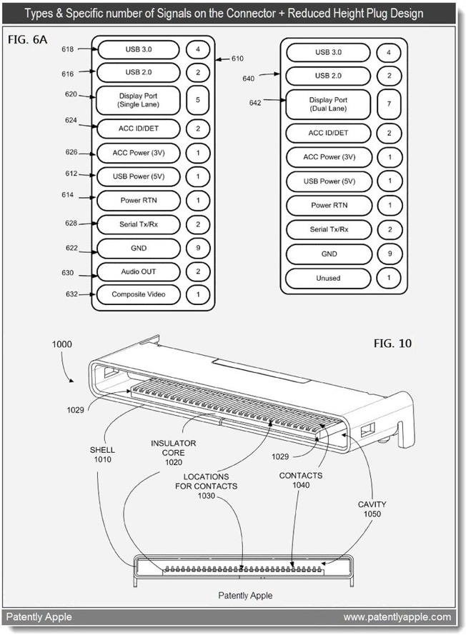 Apple dock-connector patent tips USB 3.0 for future
