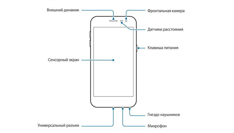 Samsung Galaxy J2 Core leaked manual showcases smartphone