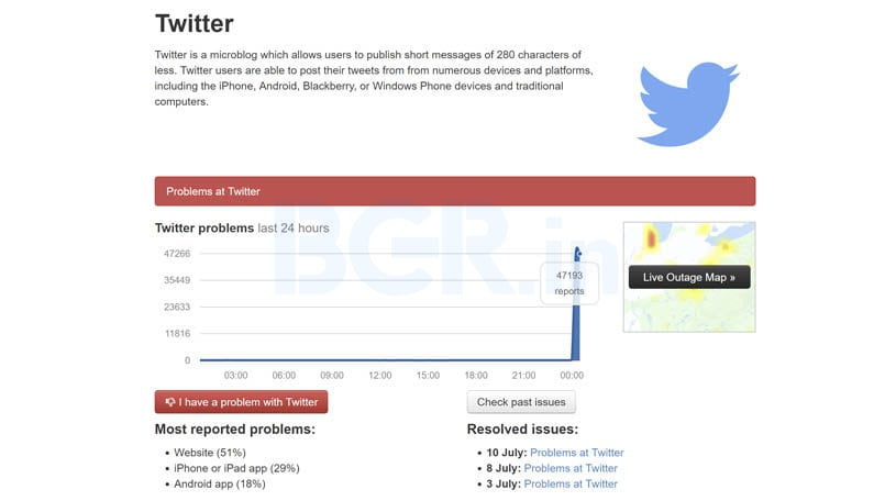 Twitter Down DownDetector