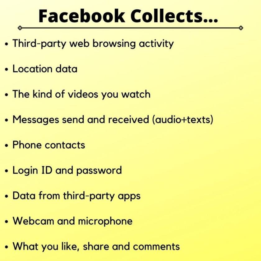 Data that Facebook collects