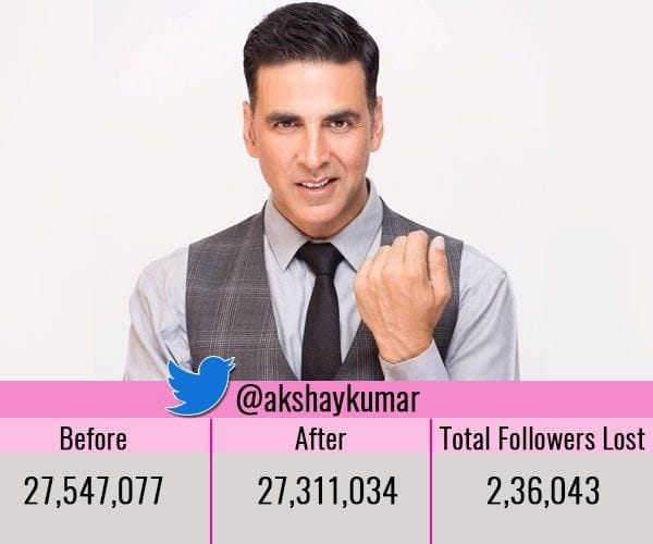 Akshay-Kumar-Twitter