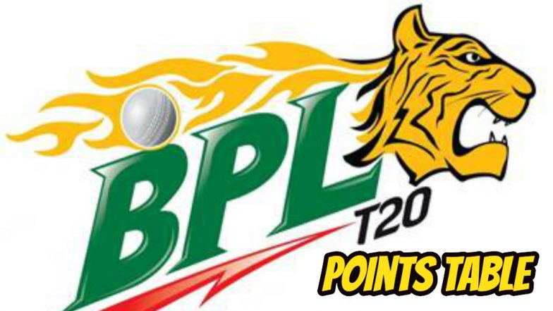 Bpl 2019 Points Table Comilla Victorians & Rangpur Riders