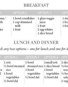 To calories also weight loss diet plans for different calorie needs read health rh thehealthsite