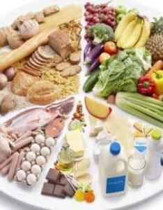 Sample diet chart to eat  balanced read health related blogs articles  news on fitness at thehealthsite also rh