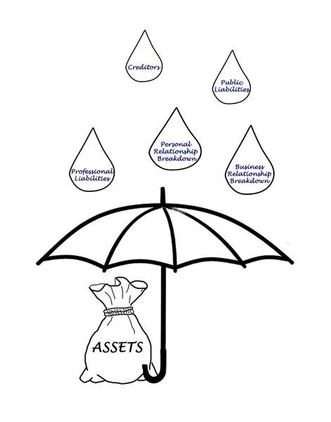Asset protection Stock Photos, Royalty Free Asset