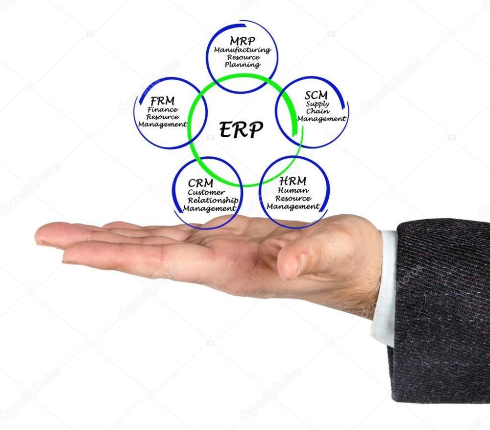 medium resolution of gesti n de los recursos empresariales erp crm hrm scm frm mrp foto de vaeenma foto de vaeenma