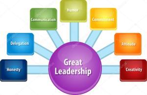Great leadership business diagram illustration — Stock