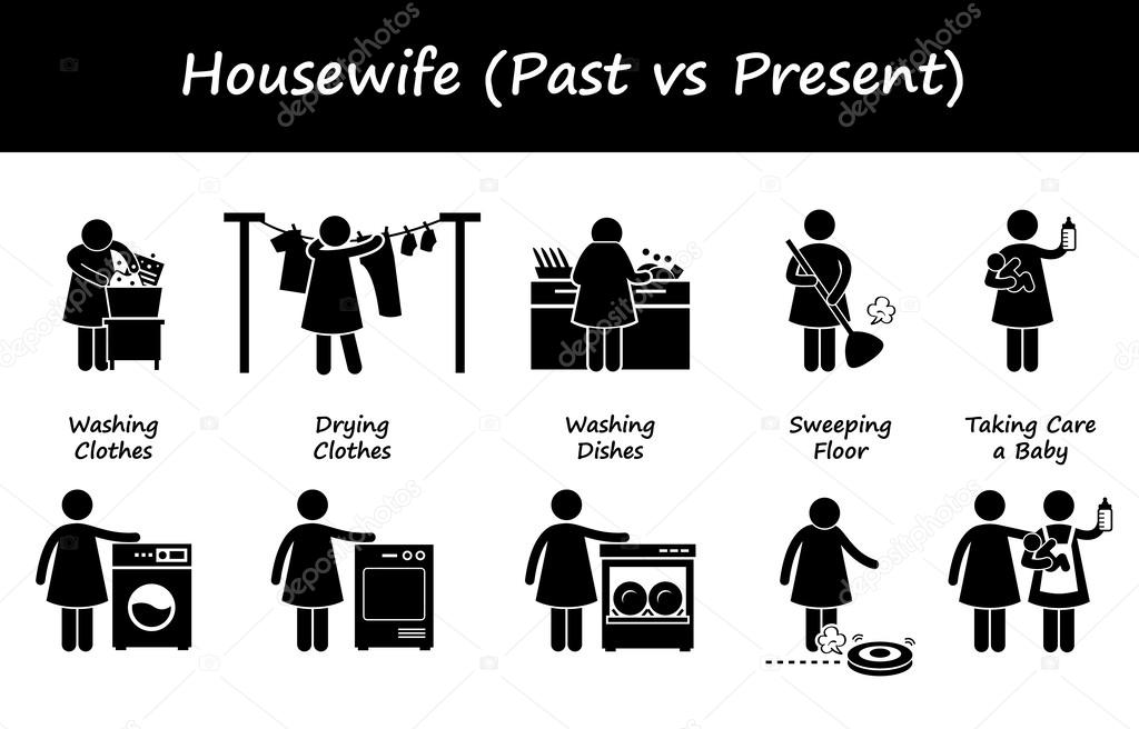 Housewife Past versus Present Lifestyle Stick Figure