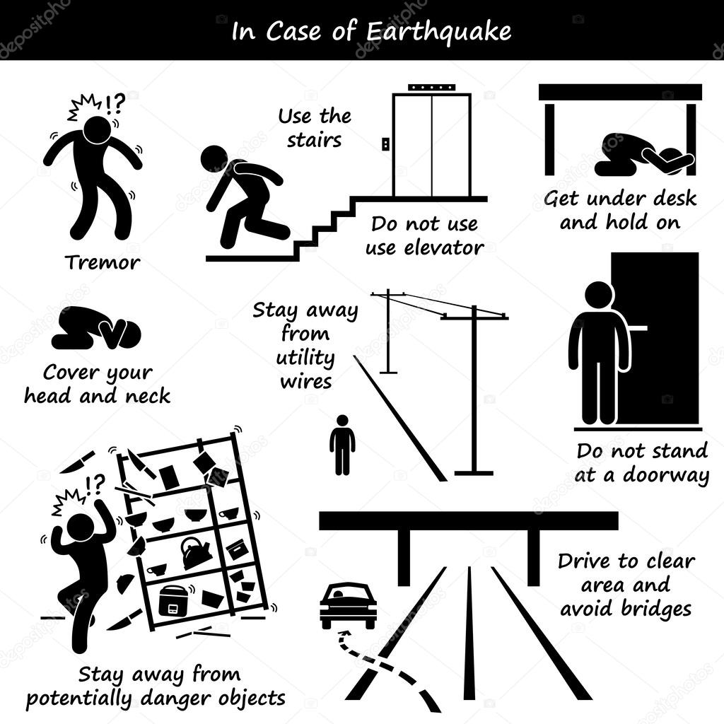 In Case of Earthquake Emergency Plan Stick Figure