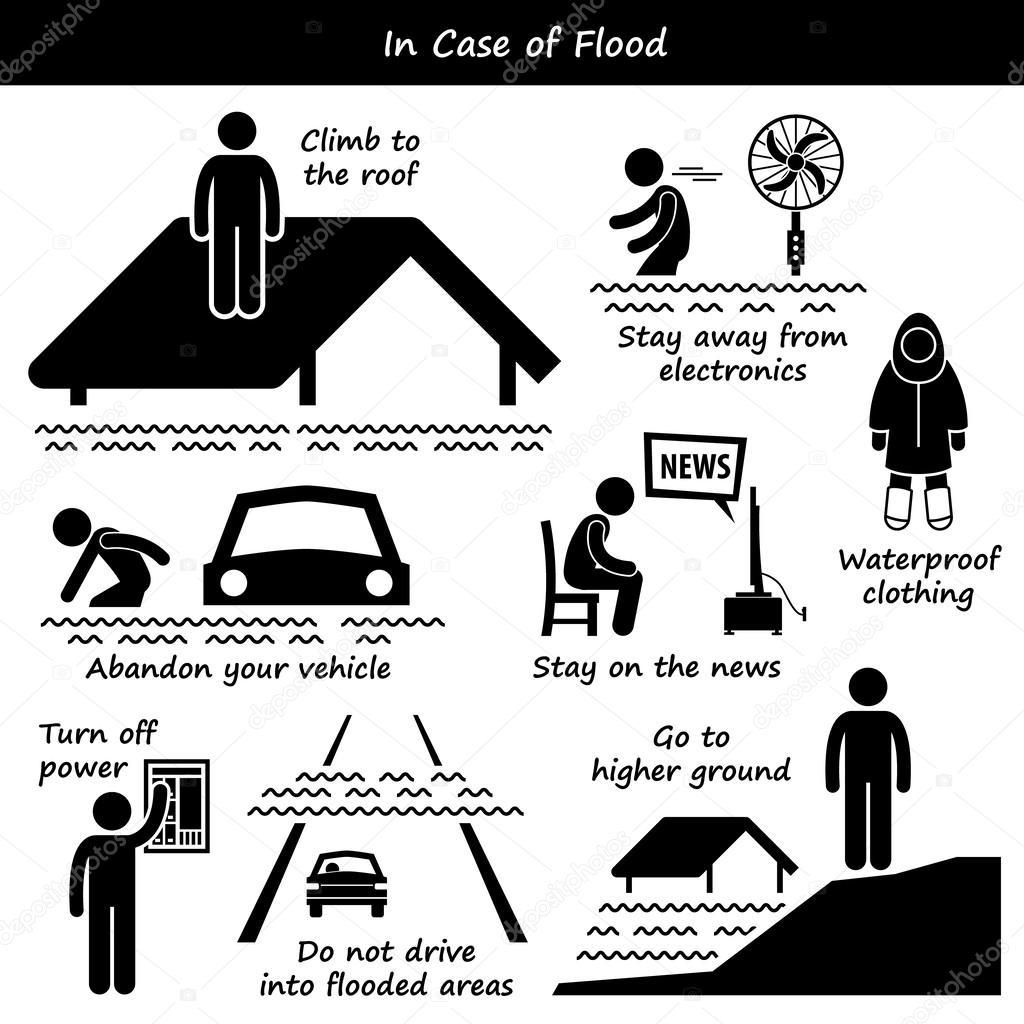 En caso de inundación Plan de emergencia Figura palo