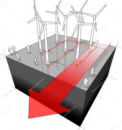 diagram of a wind turbines farm with electro wires and electro arrow vector by valigursky [ 971 x 1024 Pixel ]