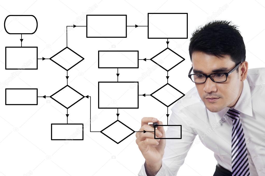 Branching Tree Diagram Of Powerpoint