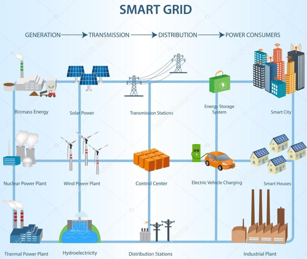medium resolution of transmission and distribution smart grid structure within the po stock vector