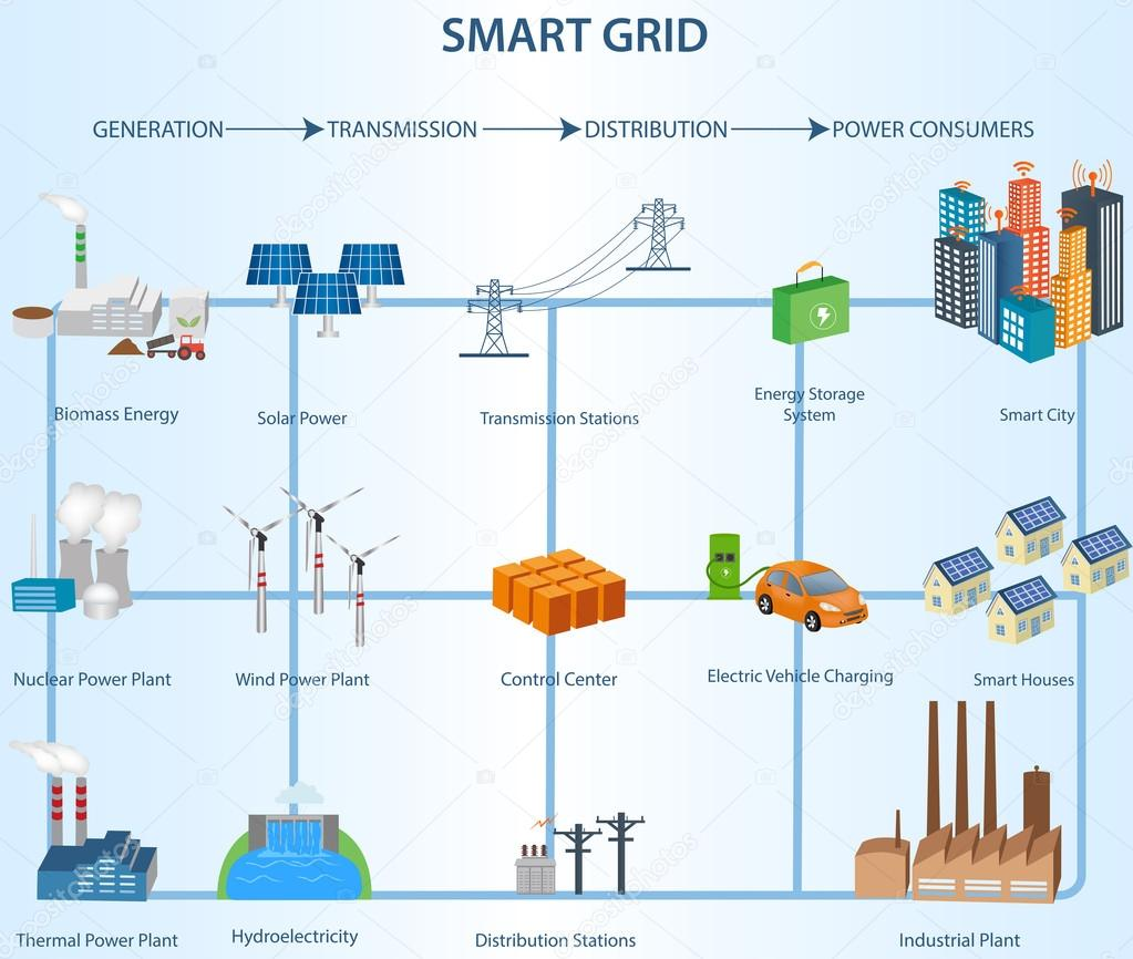 hight resolution of transmission and distribution smart grid structure within the po stock vector