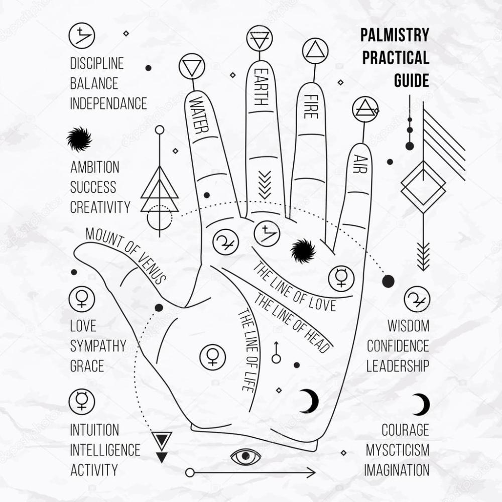 medium resolution of geometric abstract graphic with occult and mystic sign linear logo and spiritual design concept of magic palm reading vector