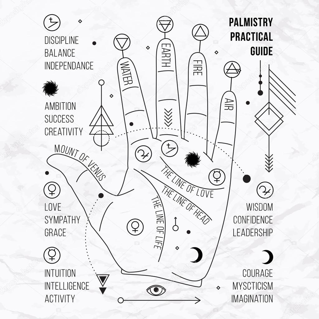 hight resolution of geometric abstract graphic with occult and mystic sign linear logo and spiritual design concept of magic palm reading vector