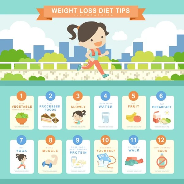 Áˆ Good Health Tips Stock Images Royalty Free Health Tips Vectors Download On Depositphotos