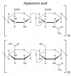 chemical formula of hyaluronic acid molecular structure 2d isolated vector eps 8 vector by  [ 1024 x 1024 Pixel ]