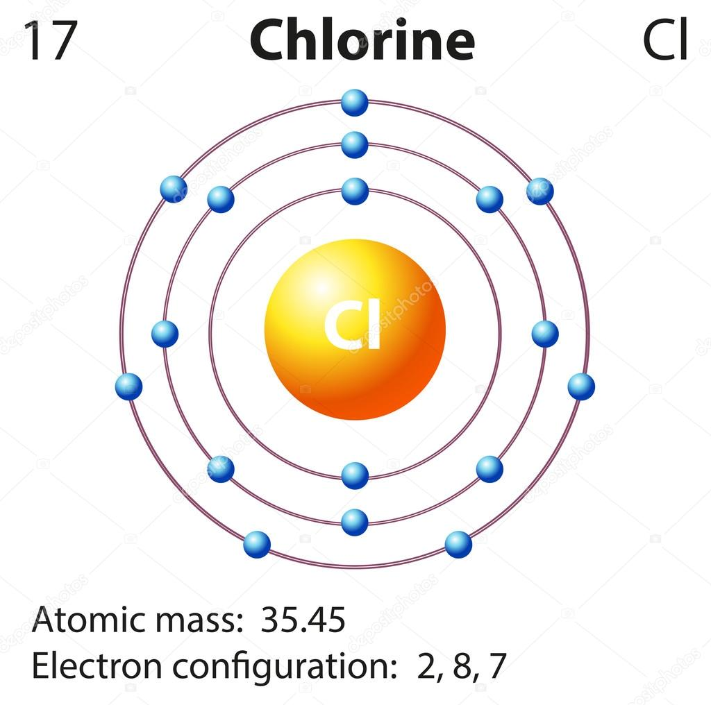 hight resolution of diagram representation of the element chlorine stock vector phase diagram for chlorine diagram for chlorine