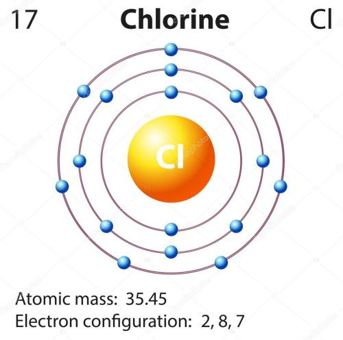 small resolution of diagram representation of the element chlorine stock vector phase diagram for chlorine diagram for chlorine