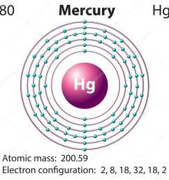 diagram representation of the element mercury u2014 stock vectordiagram representation of the element mercury illustration [ 1024 x 1016 Pixel ]