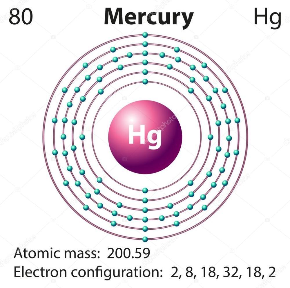 medium resolution of diagram representation of the element mercury u2014 stock vectordiagram representation of the element mercury illustration
