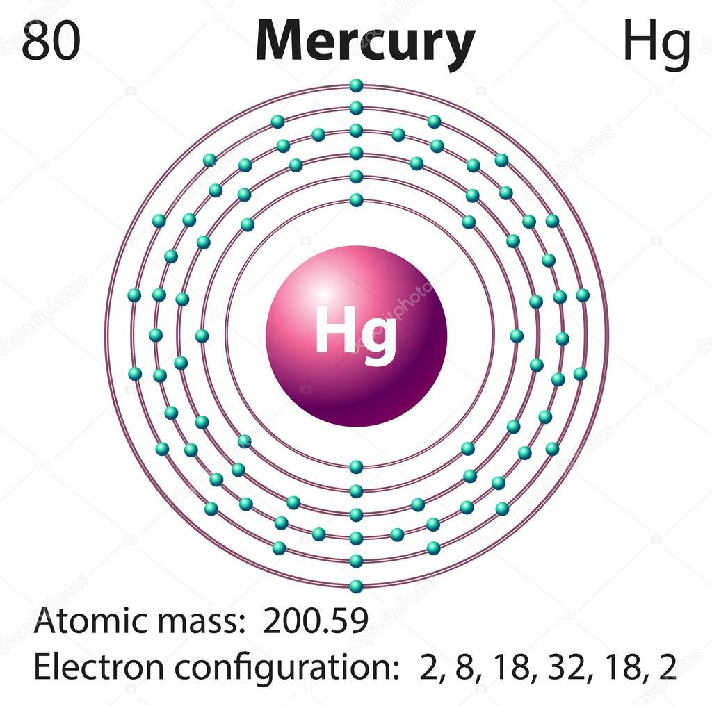 hight resolution of diagram representation of the element mercury u2014 stock vectordiagram representation of the element mercury illustration