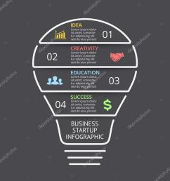 vector light bulb linear infographic template for lines diagram graph presentation and layers [ 1024 x 1024 Pixel ]