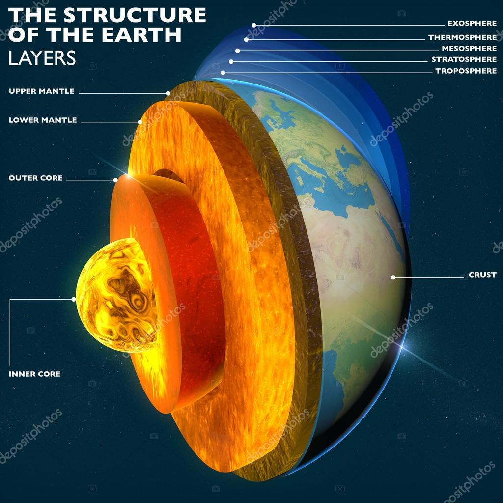 structure of the earth diagram vw golf mk4 headlight wiring  stock photo vampy1 59260229