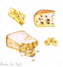 watercolor food clipart dairy products and cheese stock photo [ 1024 x 1024 Pixel ]