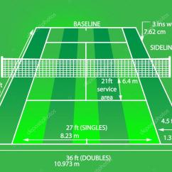 Measurement Of Tennis Court With Diagram 2000 Ford F250 Alternator Wiring Dimensions Grass  Stockvektor