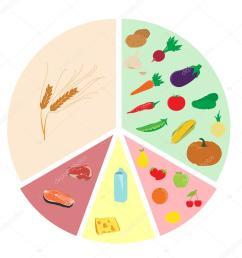 healthy eating chart stock vector [ 1024 x 1024 Pixel ]
