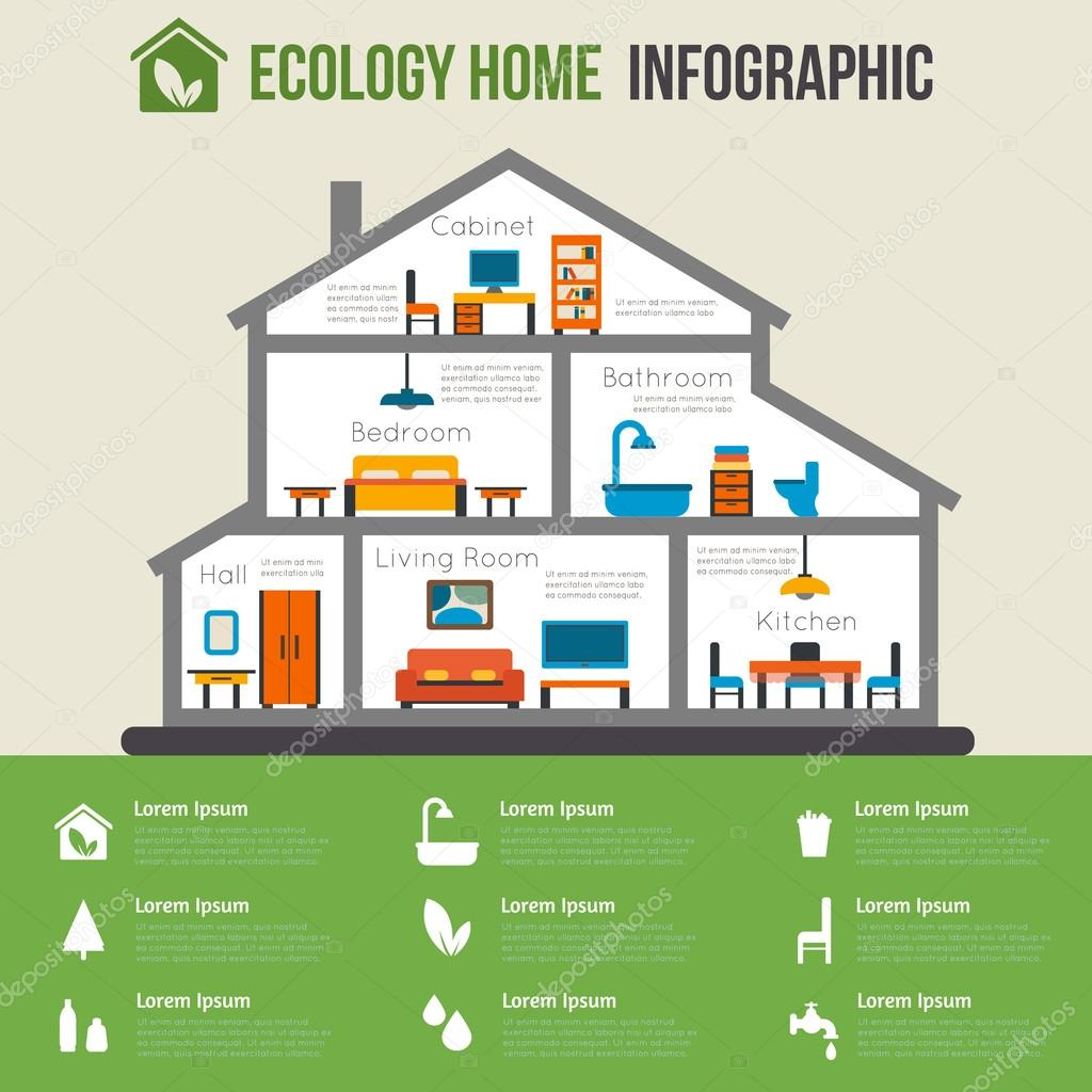 Modern Eco Friendly Bedroom Furniture  Eco Friendly Home Infographic  Ecology Green House House In Cut Detailed Modern House Interior Rooms WithEco Friendly Home Bedroom Furniture   Ideasidea. Eco Friendly Home Bedroom Furniture. Home Design Ideas