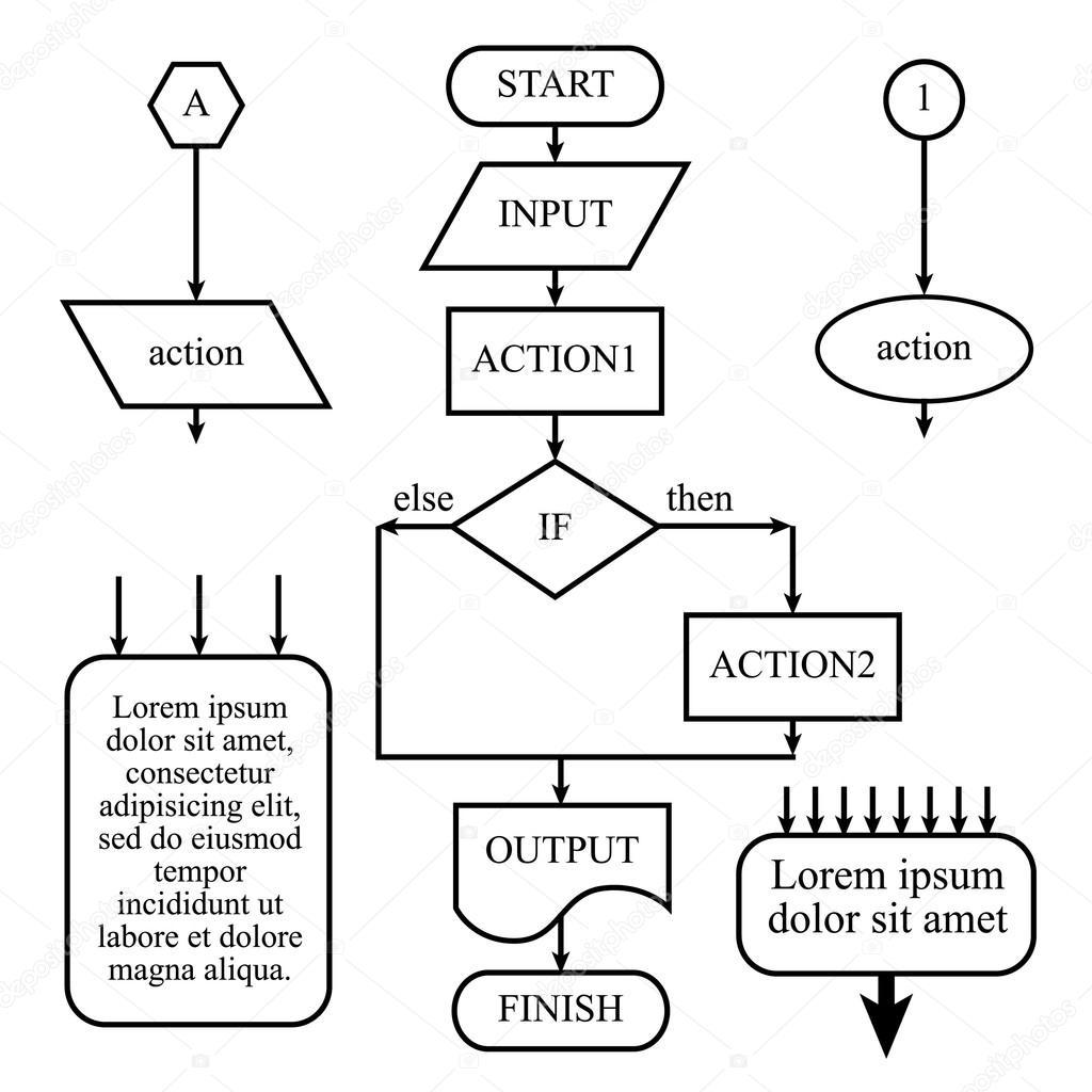 Vývojové diagramy příklad pro strukturované softwaru
