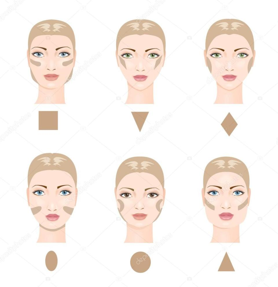 Contouren? Hoe werkt dat? Ik vertel het vandaag in mijn 10 beauty tips.