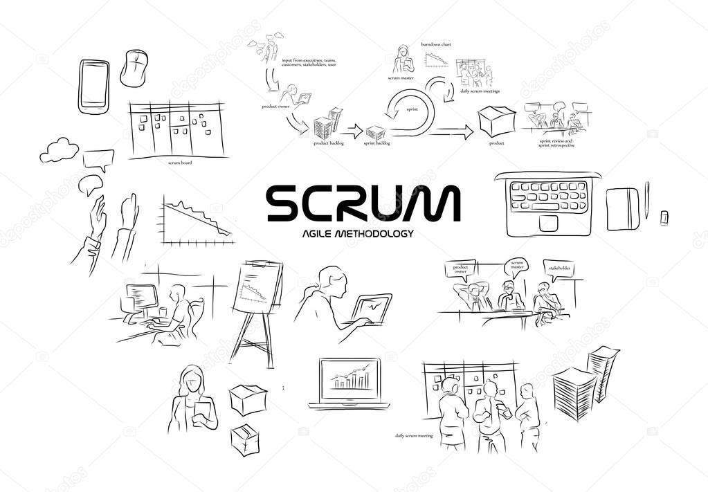 scrum agile software development methodology — Fotos de