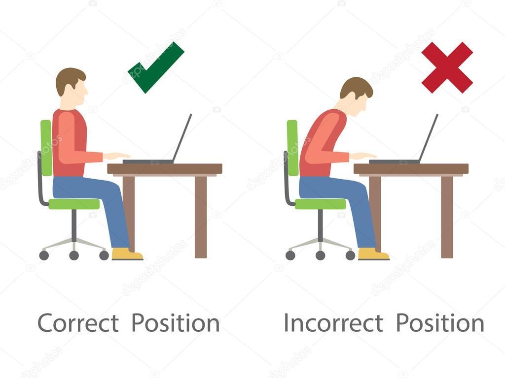 Richtige Sitzposition Am Schreibtisch Richtige Und Falsche