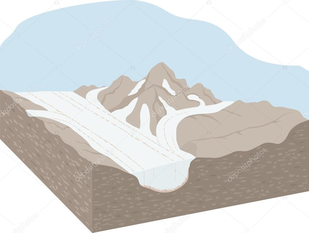 hight resolution of a cutaway style diagram of a typical glacier vector by wickerwood