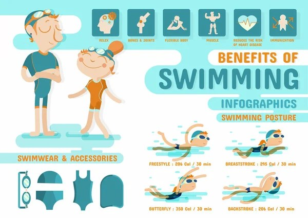 ᐈ Vintage swimmer stock illustrations Royalty Free ...